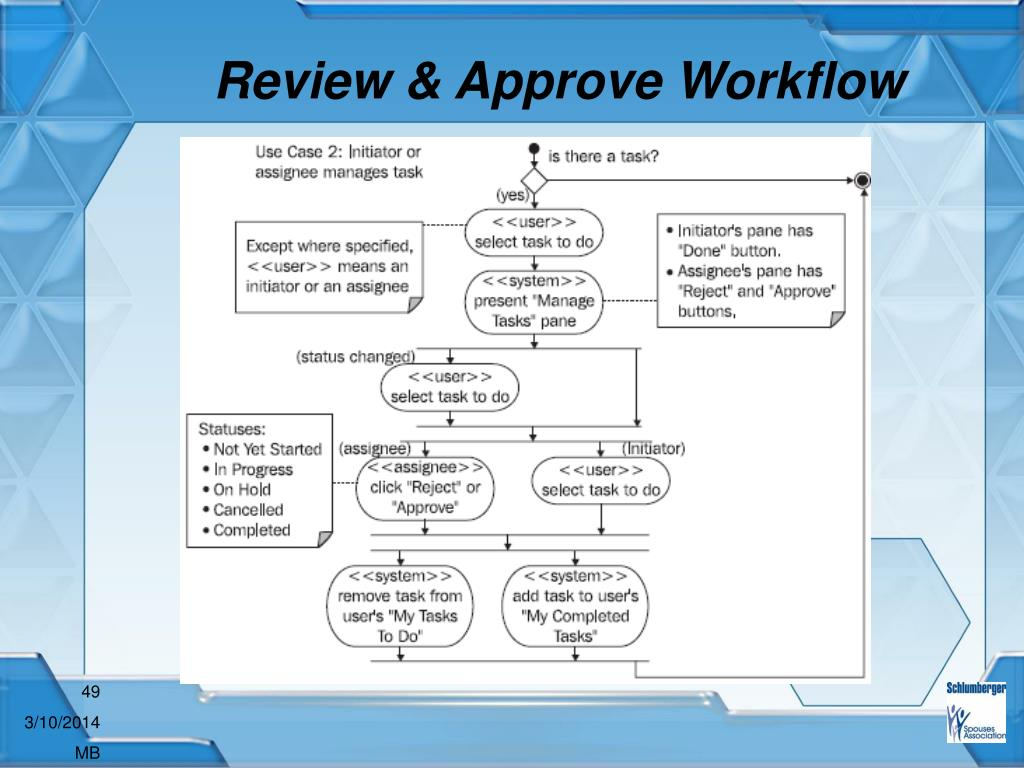 Review & Approve Workflow
