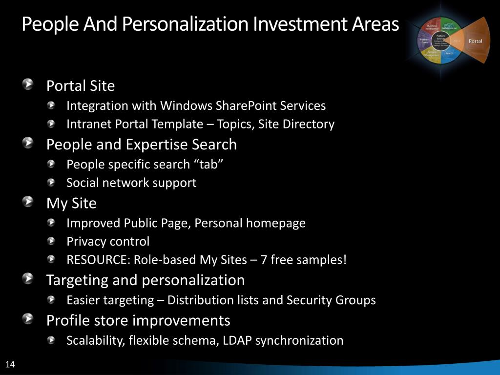 People And Personalization Investment Areas