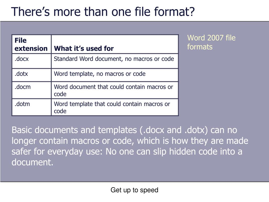 There's more than one file format?