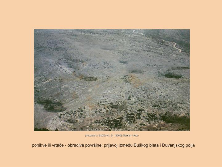 preuzeto iz: Božičević, S.  (2000): Kamen i voda
