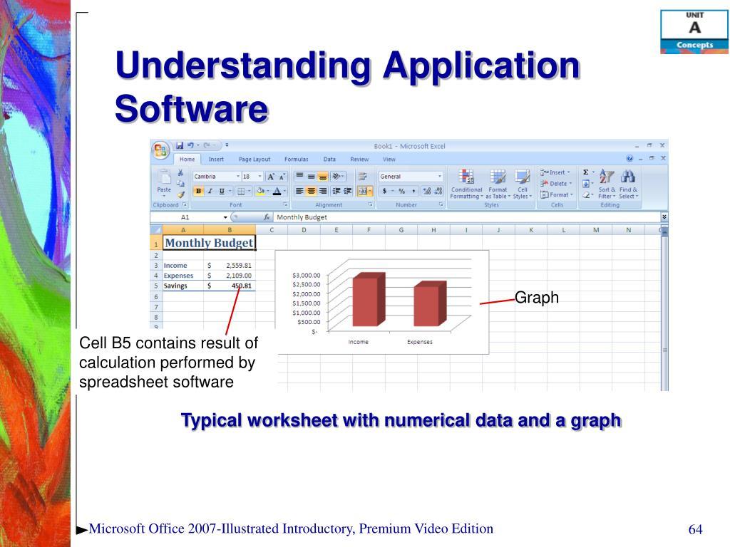 Understanding Application Software