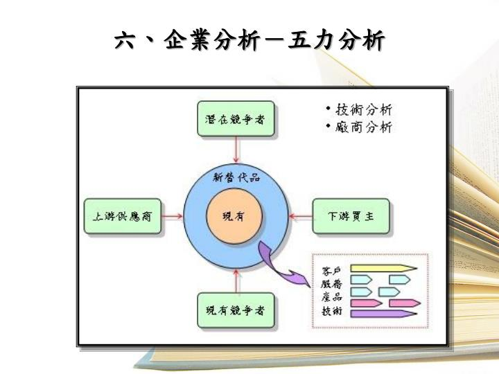 六、企業分析-五力分析