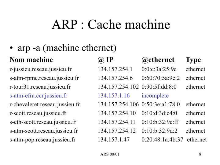 ARP : Cache machine