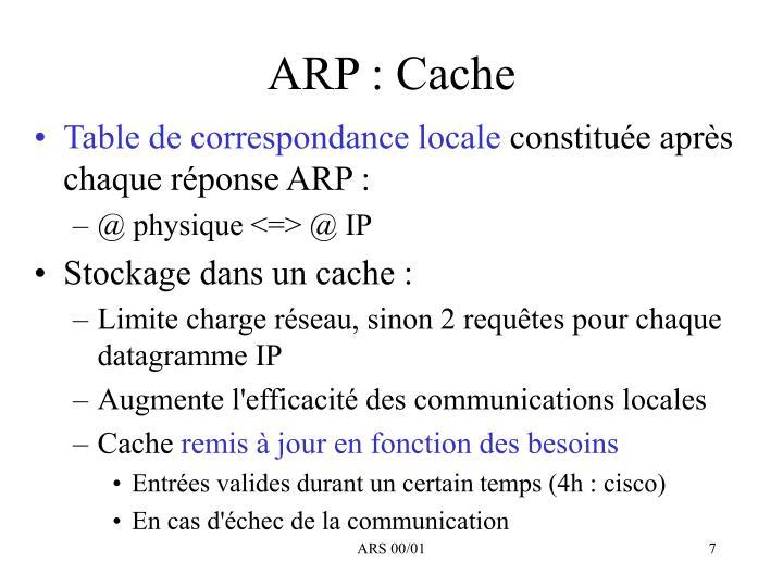 ARP : Cache