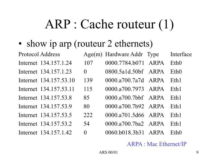 ARP : Cache routeur (1)