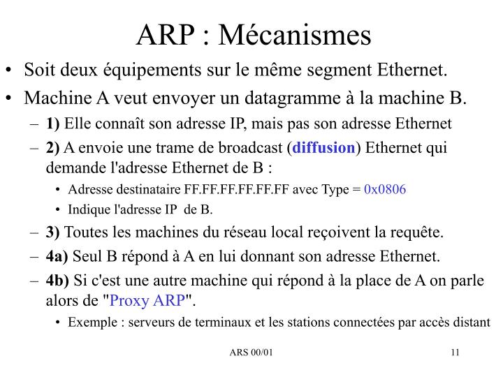 ARP : Mécanismes