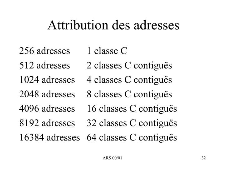 Attribution des adresses
