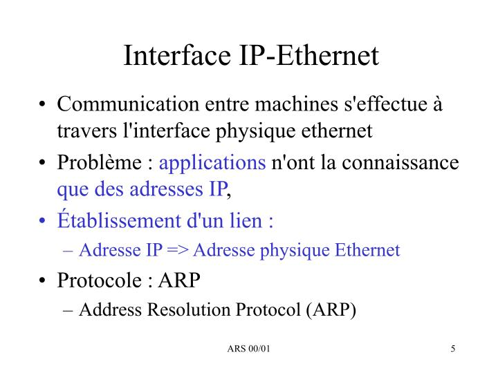 Interface IP-Ethernet