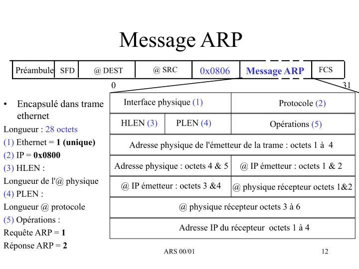 Message ARP
