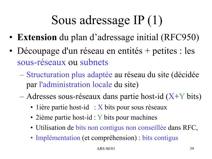 Sous adressage IP (1)