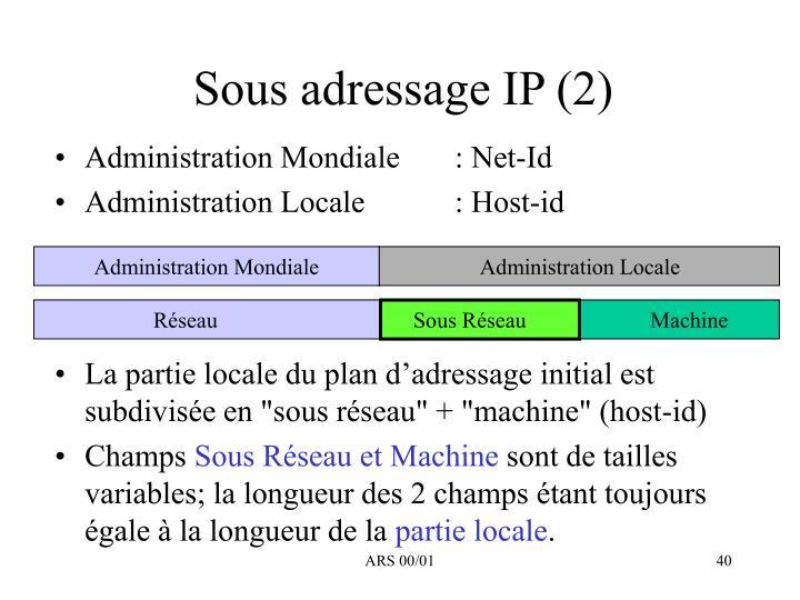 Sous adressage IP (2)