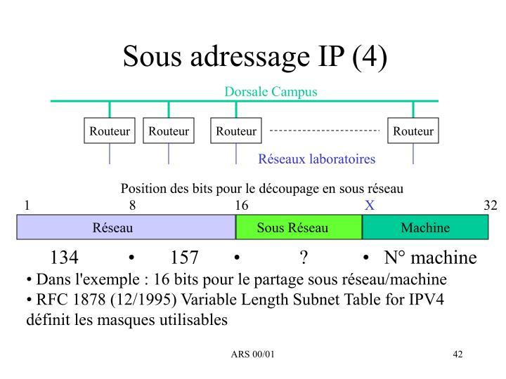 Sous adressage IP (4)