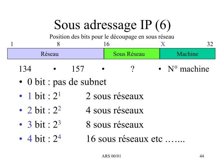 Sous adressage IP (6)