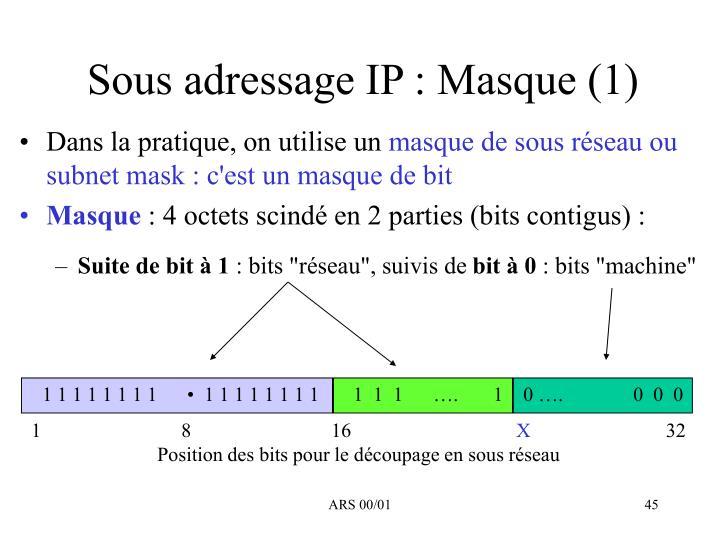 Sous adressage IP : Masque (1)