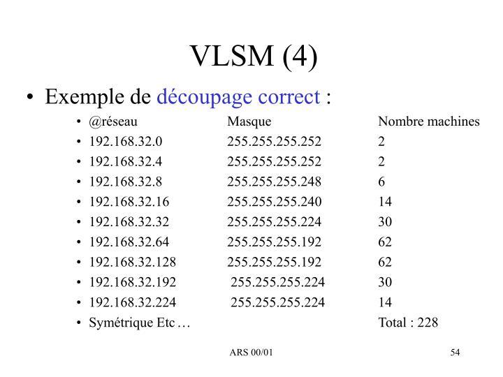 VLSM (4)