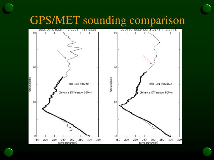 GPS/MET sounding comparison