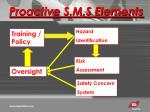 proactive s m s elements
