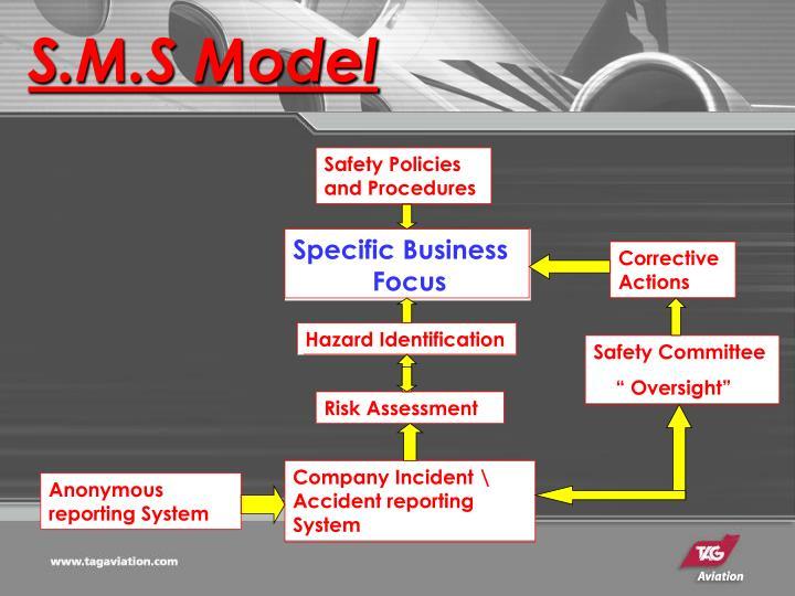 S.M.S Model