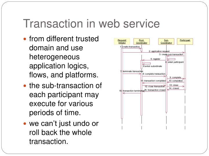 Transaction in web service