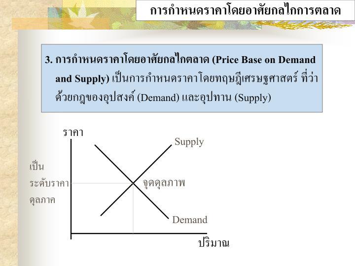 การกำหนดราคาโดยอาศัยกลไกการตลาด