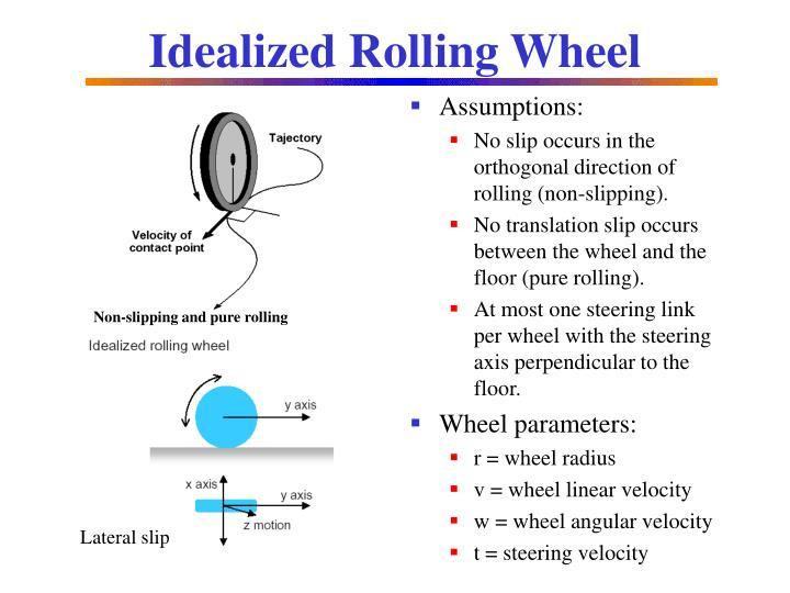 Idealized Rolling Wheel