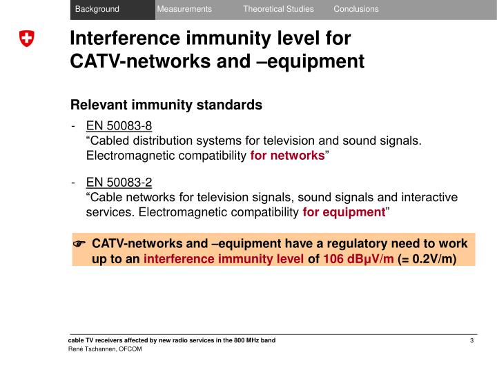 Interference immunity level for catv networks and equipment