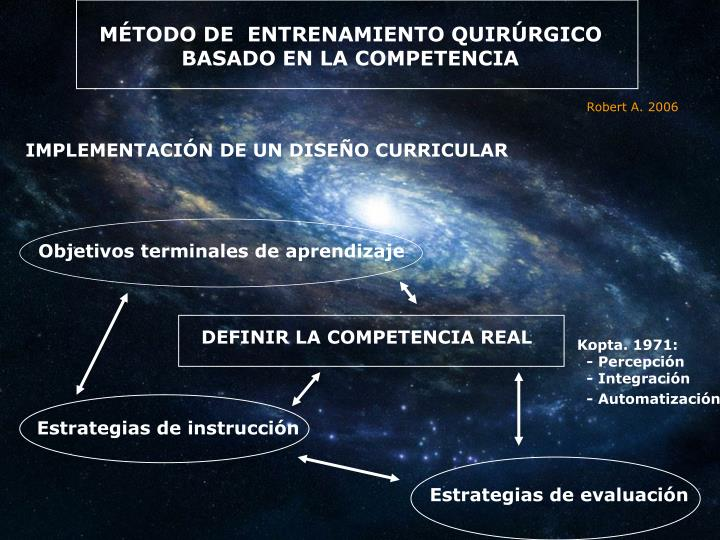MÉTODO DE  ENTRENAMIENTO QUIRÚRGICO