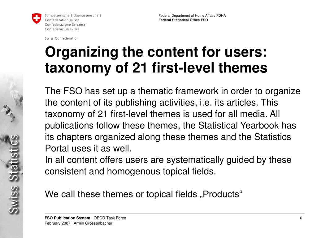 Organizing the content for users: taxonomy of 21 first-level themes