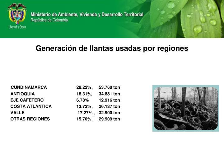 Generación de llantas usadas por regiones