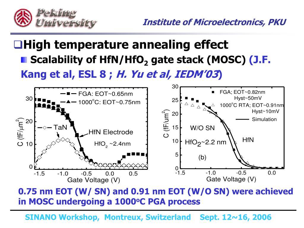 High temperature annealing effect