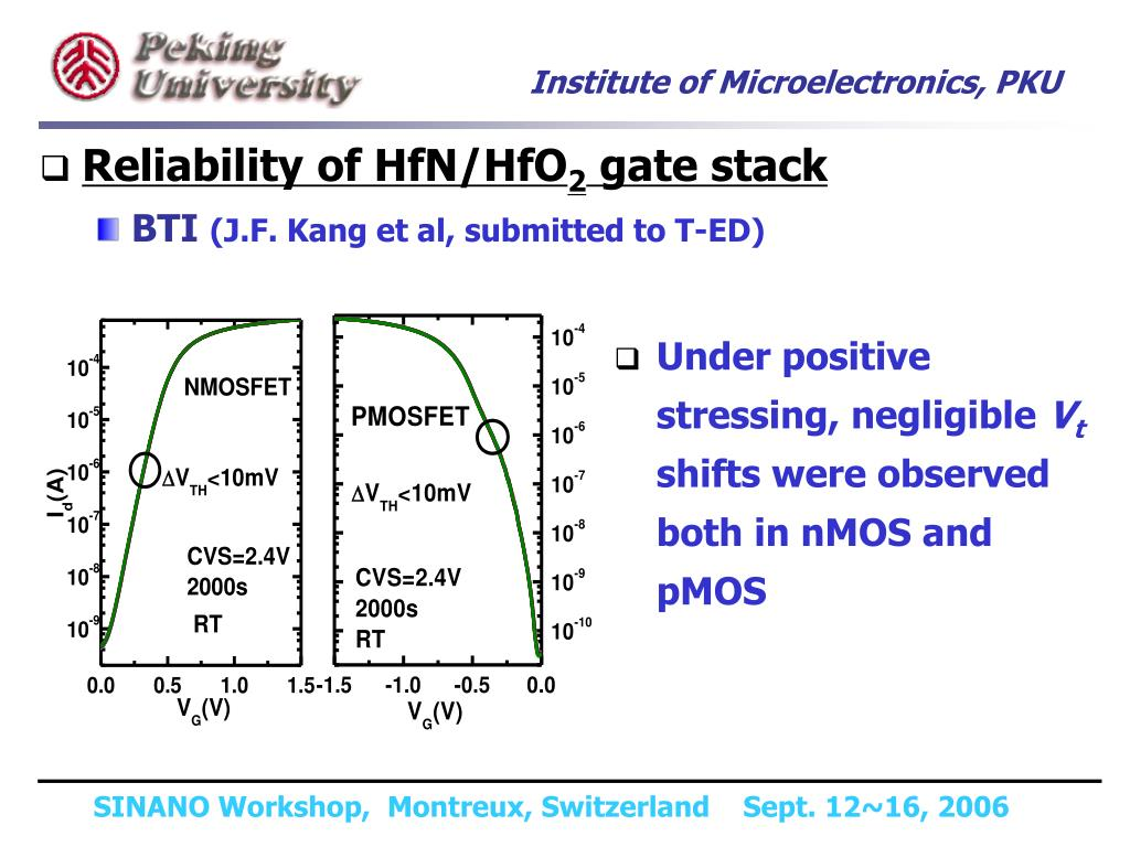 Reliability of HfN/HfO