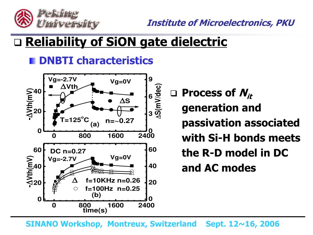 Reliability of SiON gate dielectric