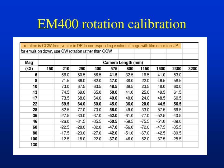 EM400 rotation calibration
