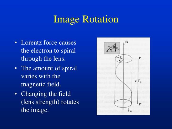 Image Rotation