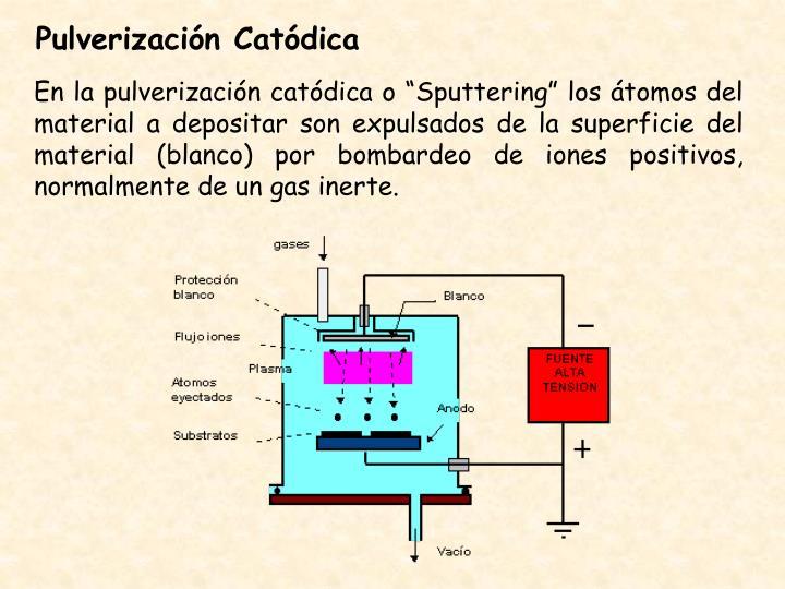 Pulverización Catódica