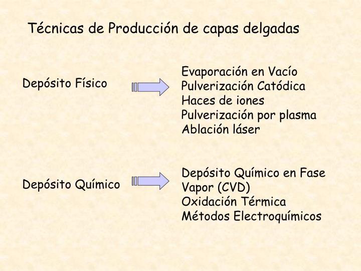 Técnicas de Producción de capas delgadas