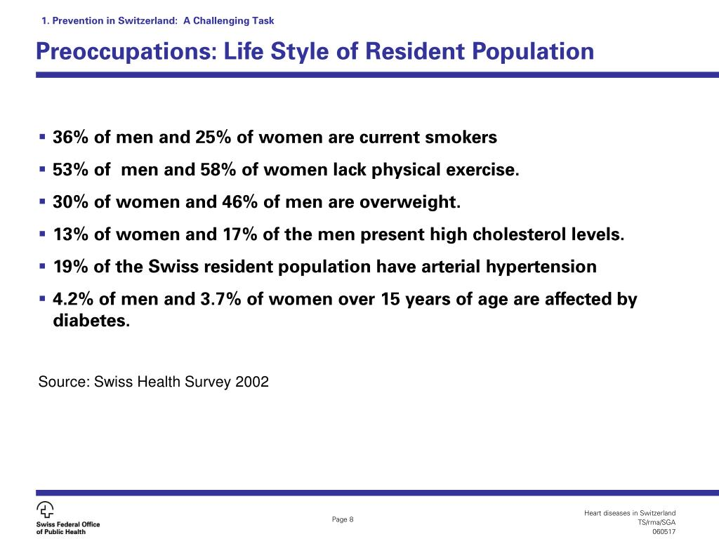 Preoccupations: Life Style of Resident Population