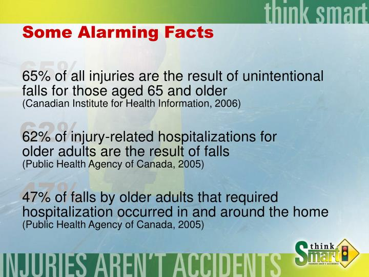 Some Alarming Facts