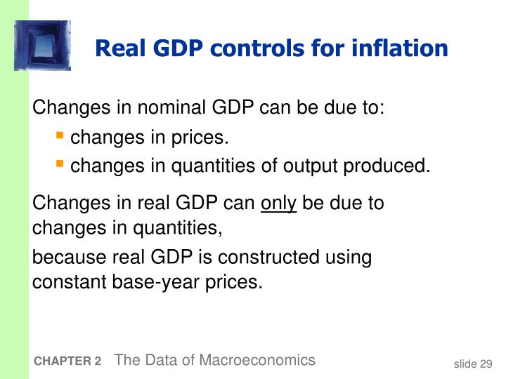 Real GDP controls for inflation