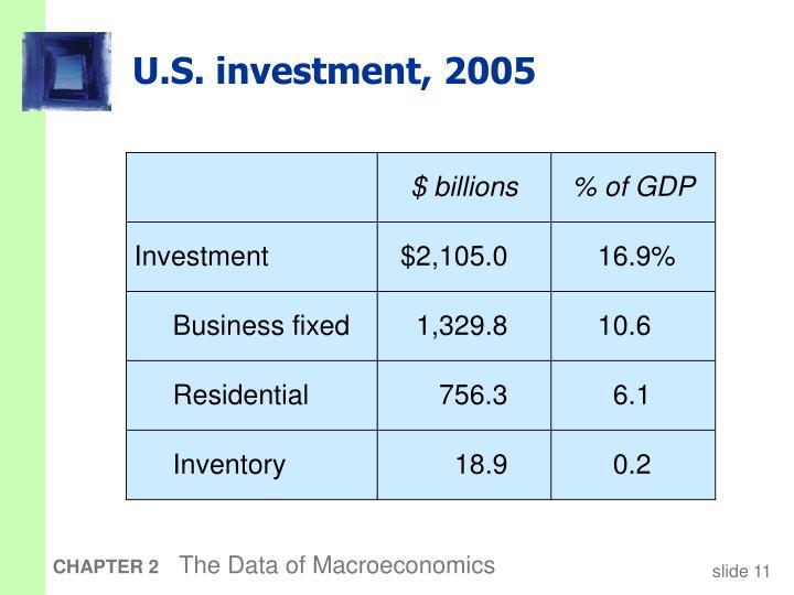 U.S. investment, 2005