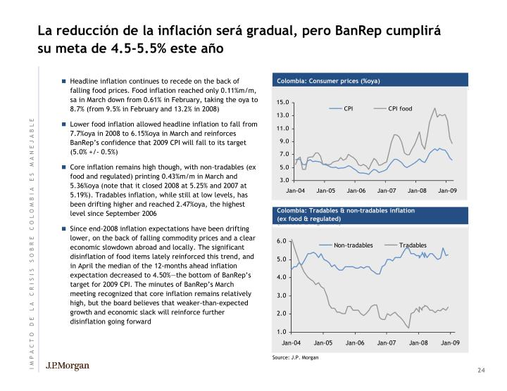 La reducción de la inflación será gradual, pero BanRep cumplirá su meta de 4.5-5.5% este año