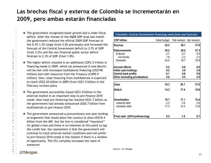 Las brechas fiscal y externa de Colombia se incrementarán en 2009, pero ambas estarán financiadas