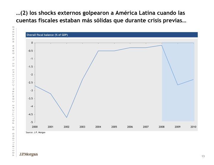 …(2) los shocks externos golpearon a América Latina cuando las cuentas fiscales estaban más sólidas que durante crisis previas…