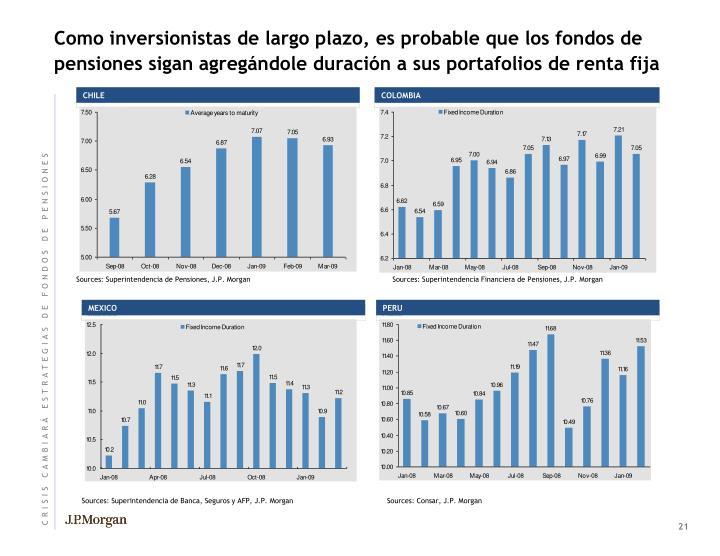 Como inversionistas de largo plazo, es probable que los fondos de pensiones sigan agregándole duración a sus portafolios de renta fija