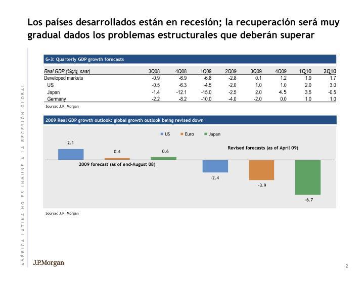 Los países desarrollados están en recesión; la recuperación será muy gradual dados los problemas estructurales que deberán superar
