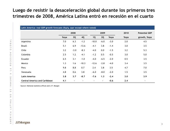 Luego de resistir la desaceleración global durante los primeros tres trimestres de 2008, América Latina entró en recesión en el cuarto