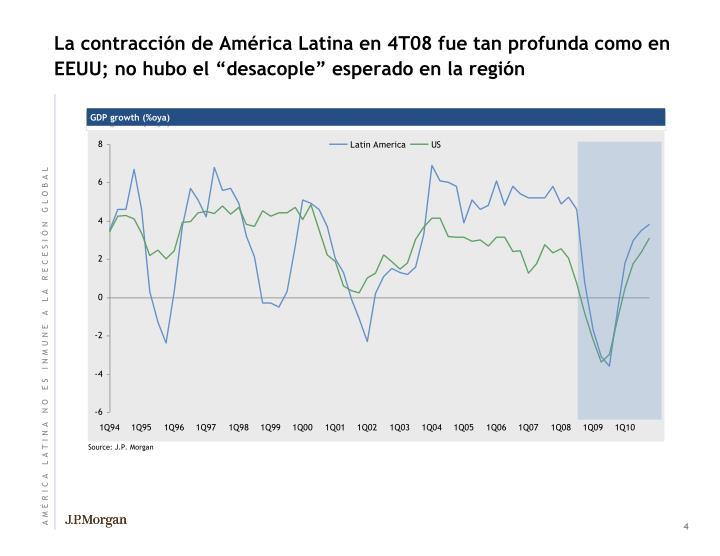 """La contracción de América Latina en 4T08 fue tan profunda como en EEUU; no hubo el """"desacople"""" esperado en la región"""