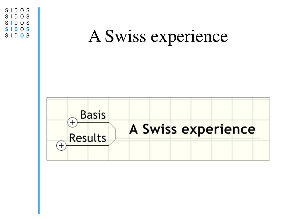 A Swiss experience
