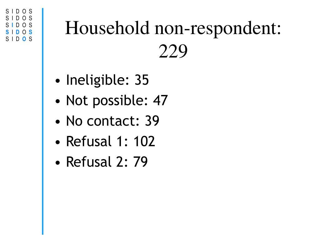 Household non-respondent: 229