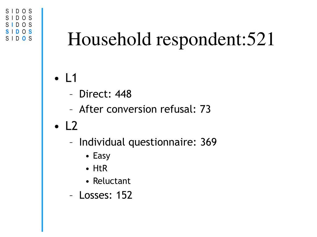 Household respondent:521